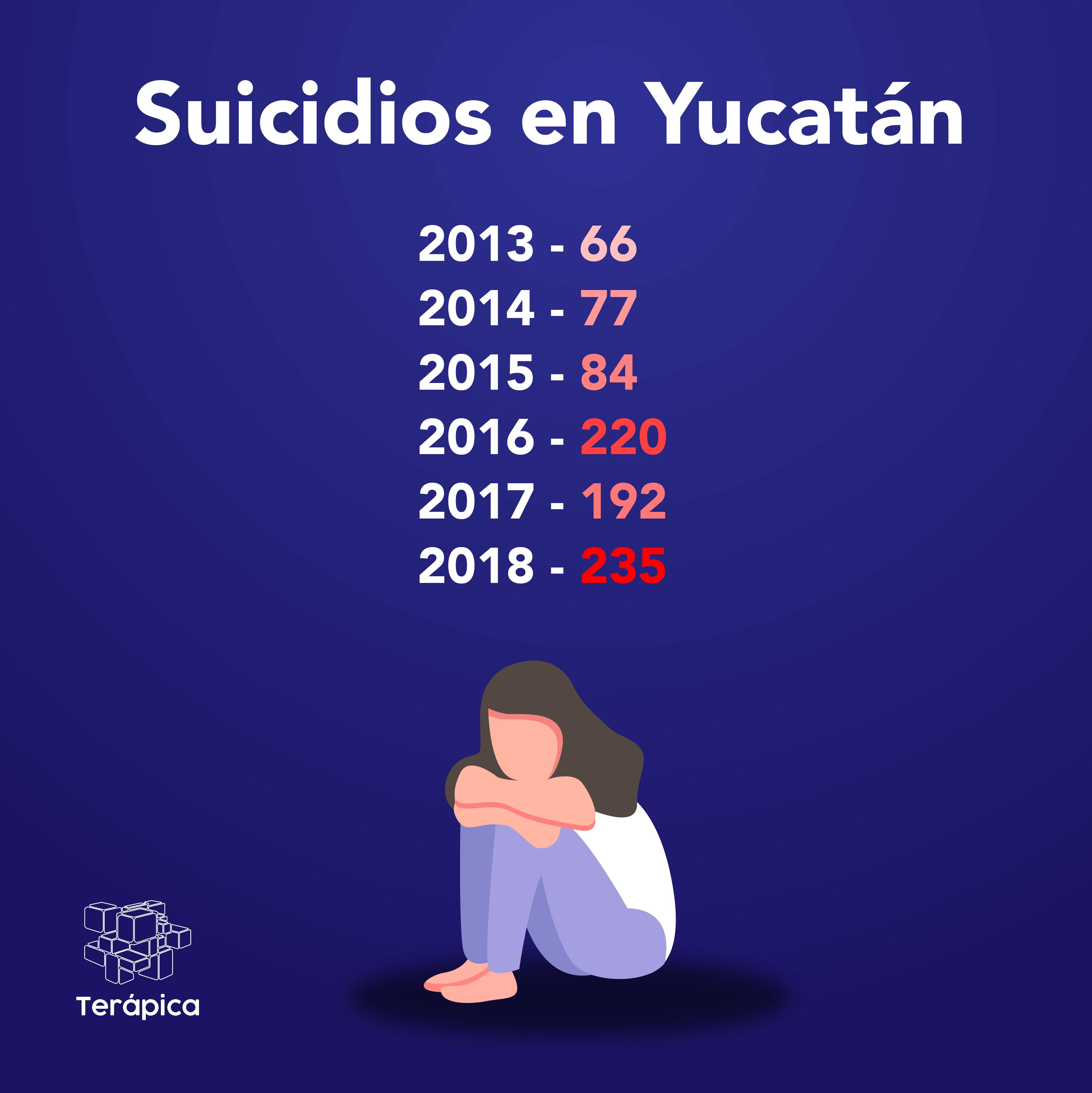 APrevención-del-Suicidio-en-Yucatán